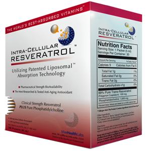 intra-cellular-resveratrol